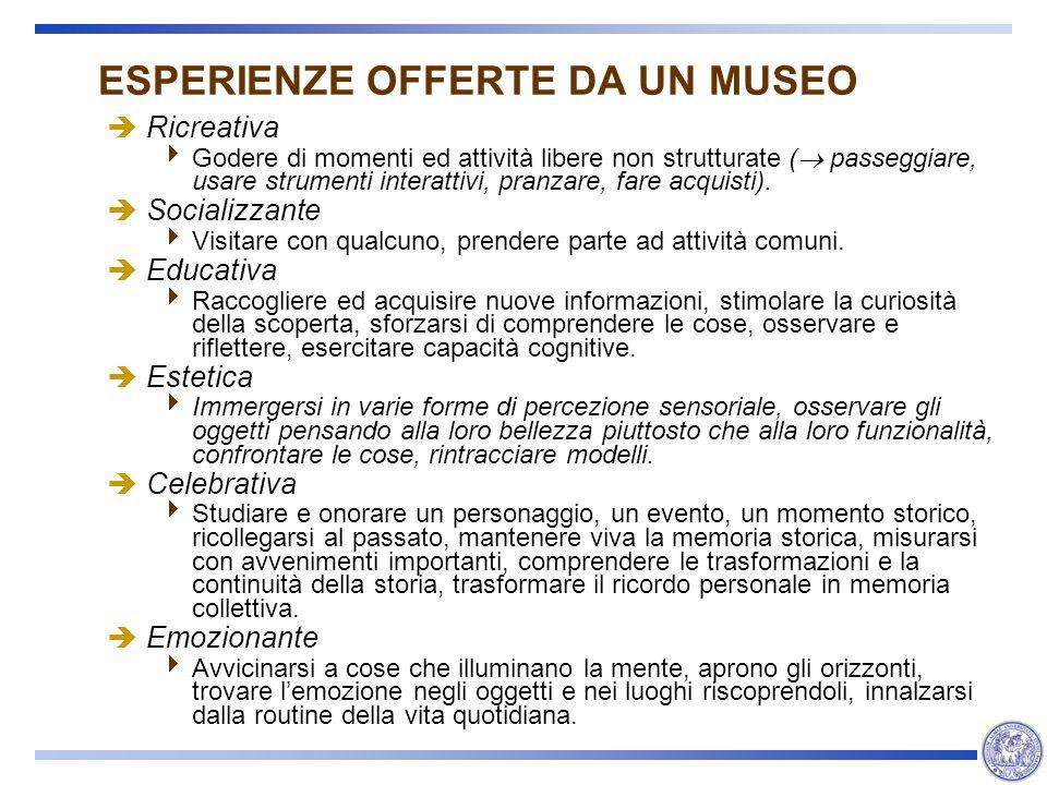 ESPERIENZE OFFERTE DA UN MUSEO Ricreativa Godere di momenti ed attività libere non strutturate ( passeggiare, usare strumenti interattivi, pranzare, f