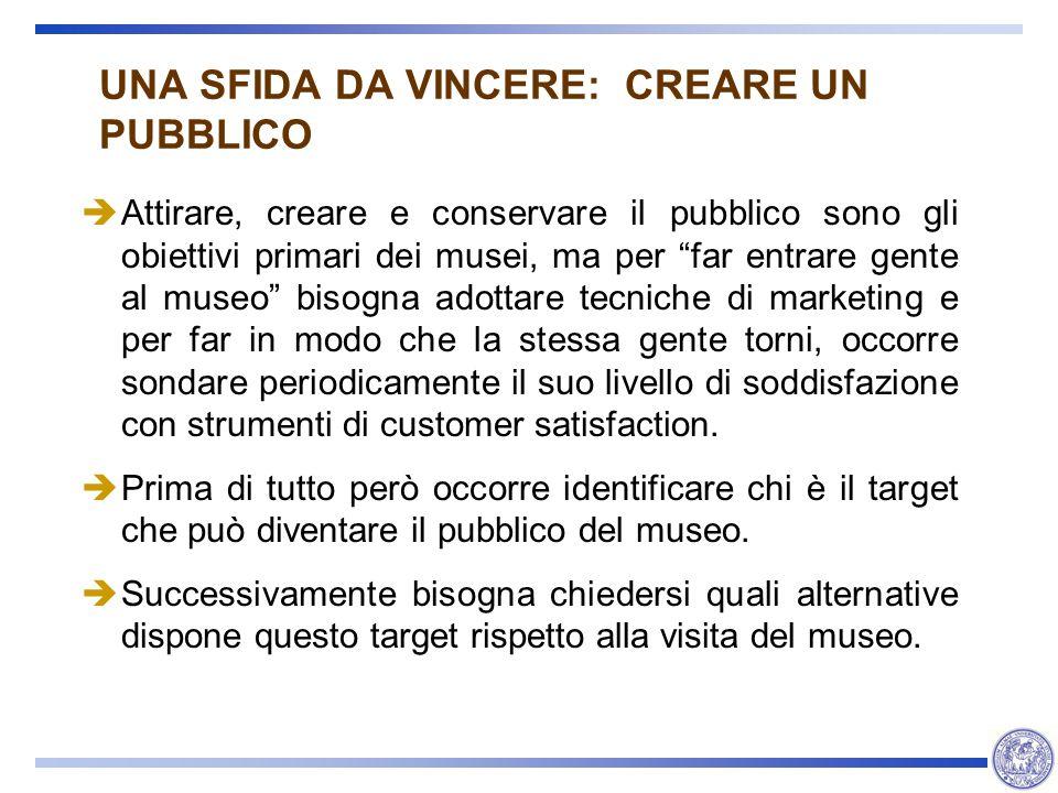 UNA SFIDA DA VINCERE: CREARE UN PUBBLICO Attirare, creare e conservare il pubblico sono gli obiettivi primari dei musei, ma per far entrare gente al m