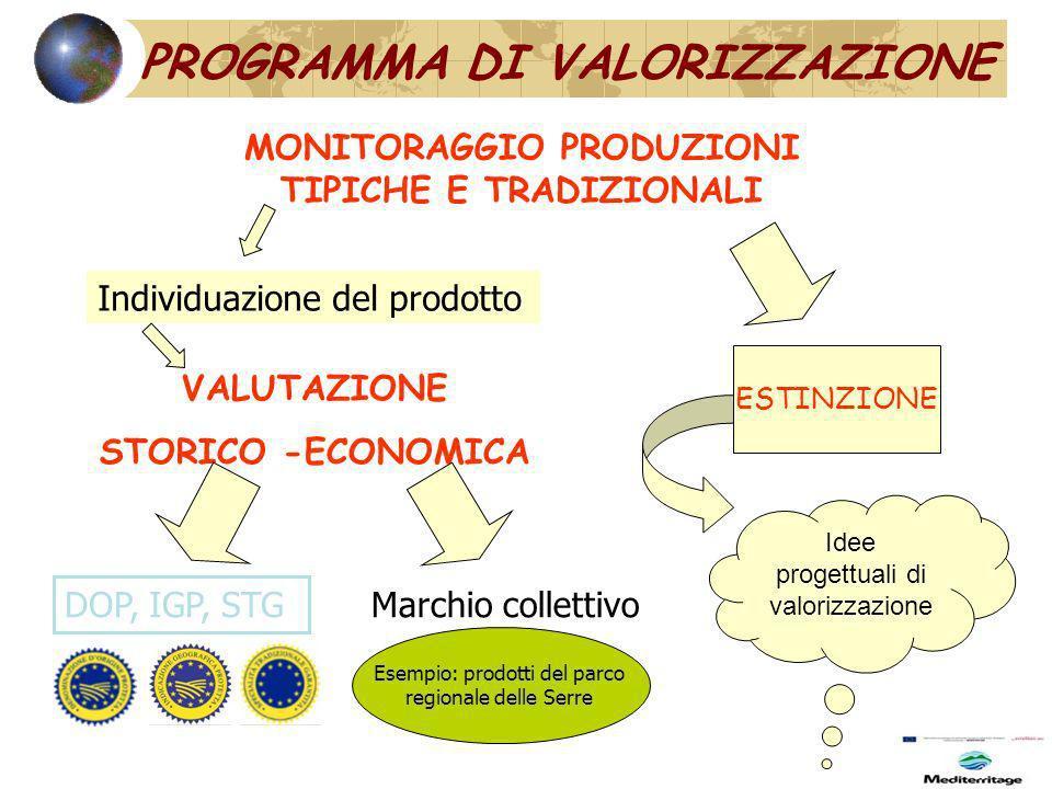 PROGRAMMA DI VALORIZZAZIONE MONITORAGGIO PRODUZIONI TIPICHE E TRADIZIONALI VALUTAZIONE STORICO -ECONOMICA DOP, IGP, STG Marchio collettivo Individuazione del prodotto Esempio: prodotti del parco regionale delle Serre ESTINZIONE Idee progettuali di valorizzazione