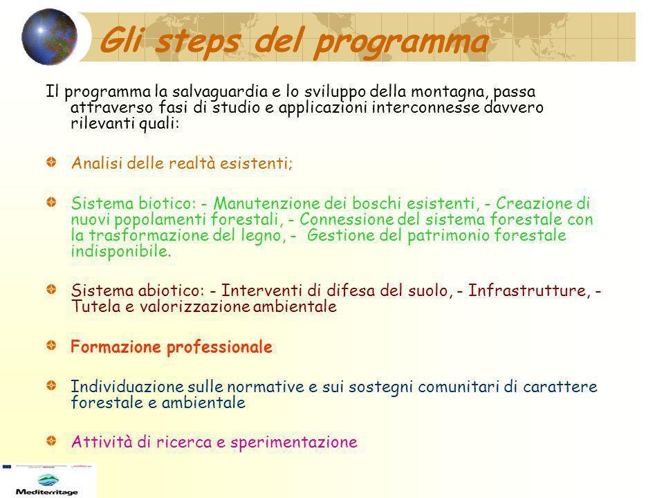 La formazione Il programma da molta importanza alla formazione del personale impegnato nella tutela e valorizzazione della montagna.
