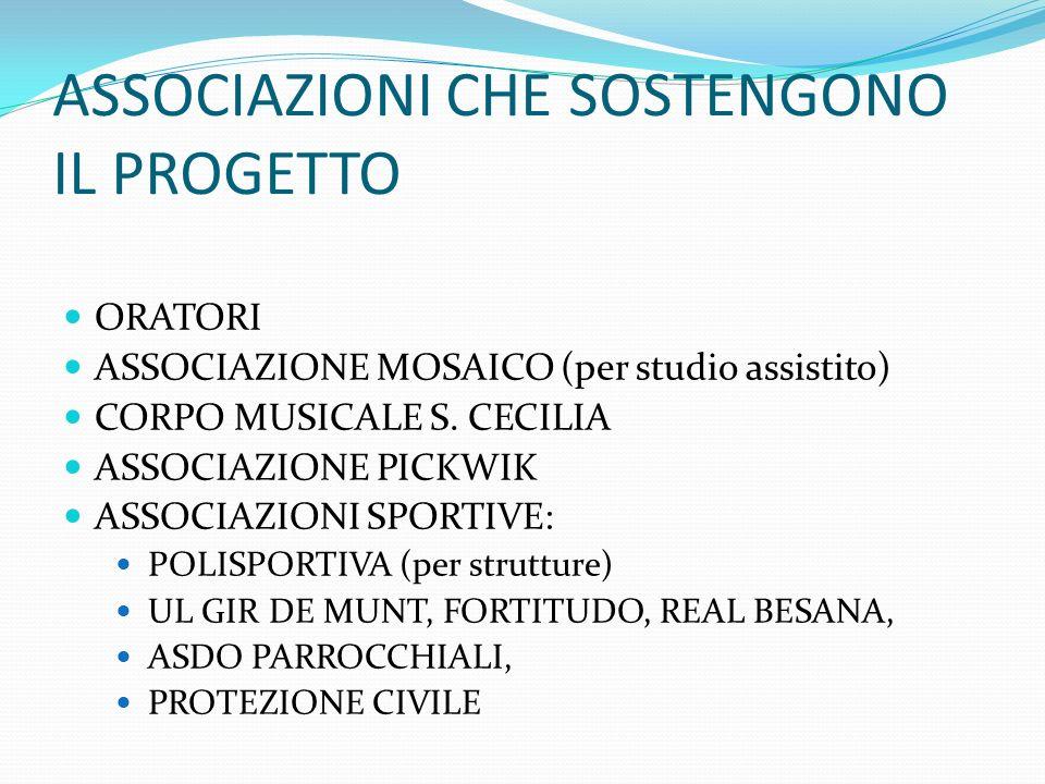 ASSOCIAZIONI CHE SOSTENGONO IL PROGETTO ORATORI ASSOCIAZIONE MOSAICO (per studio assistito) CORPO MUSICALE S. CECILIA ASSOCIAZIONE PICKWIK ASSOCIAZION