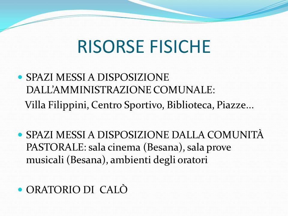 RISORSE FISICHE SPAZI MESSI A DISPOSIZIONE DALLAMMINISTRAZIONE COMUNALE: Villa Filippini, Centro Sportivo, Biblioteca, Piazze...