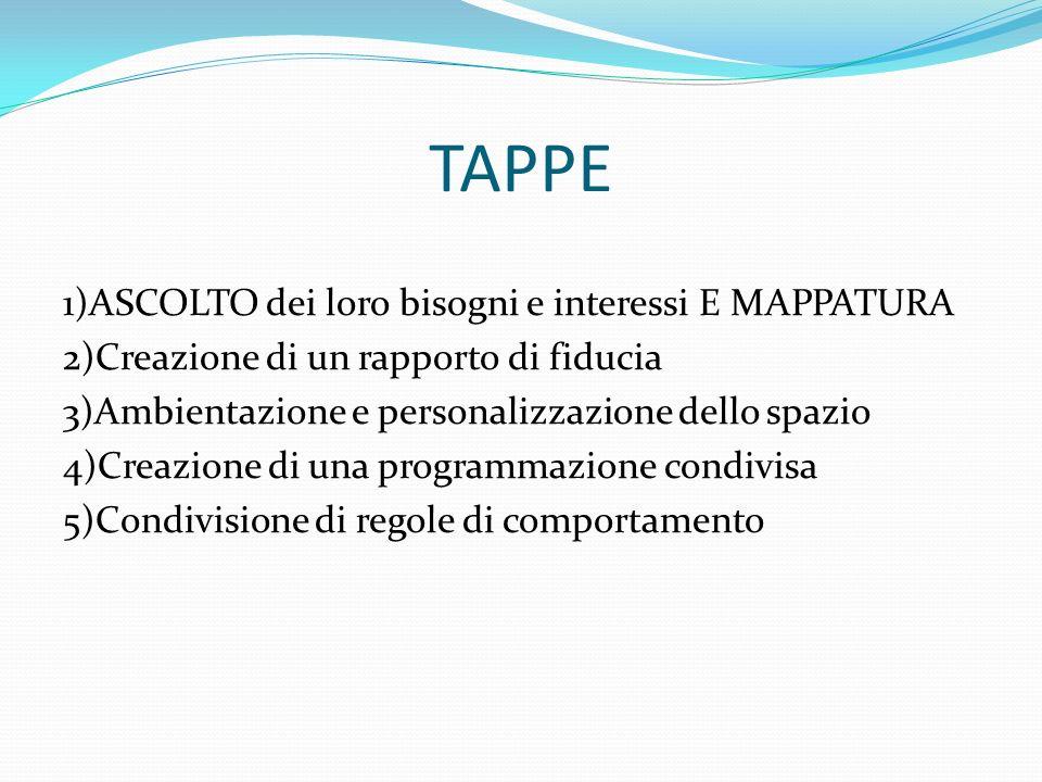 TAPPE 1)ASCOLTO dei loro bisogni e interessi E MAPPATURA 2)Creazione di un rapporto di fiducia 3)Ambientazione e personalizzazione dello spazio 4)Creazione di una programmazione condivisa 5)Condivisione di regole di comportamento