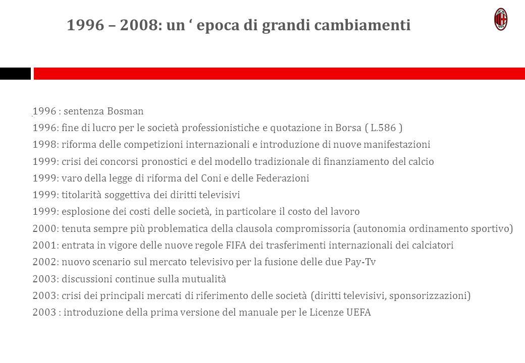 .. 1996 : sentenza Bosman 1996: fine di lucro per le società professionistiche e quotazione in Borsa ( L.586 ) 1998: riforma delle competizioni intern