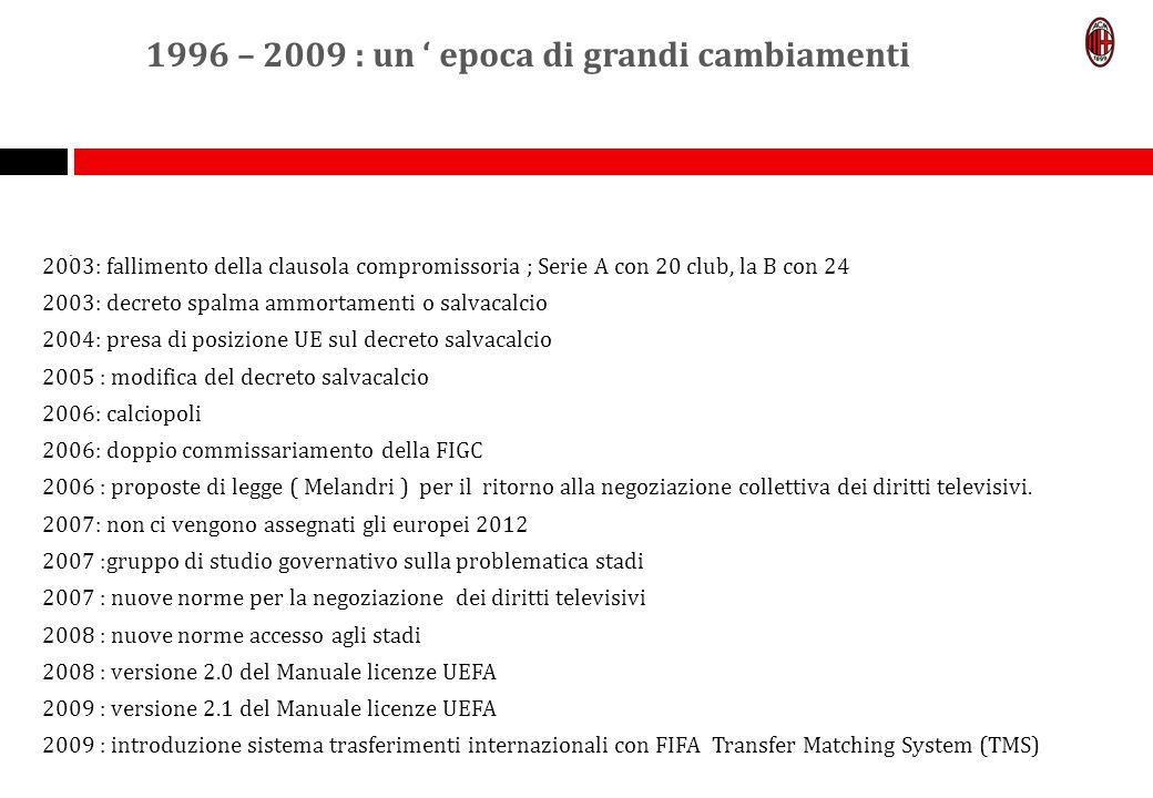 .. 2003: fallimento della clausola compromissoria ; Serie A con 20 club, la B con 24 2003: decreto spalma ammortamenti o salvacalcio 2004: presa di po