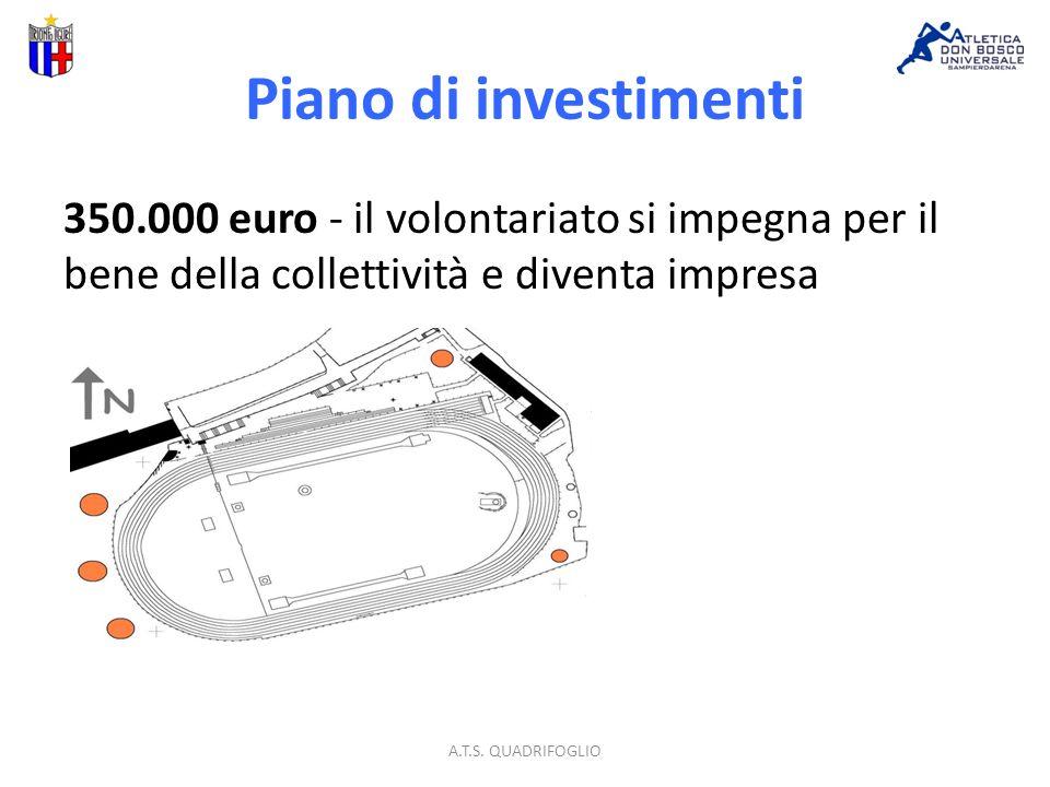 Piano di investimenti 350.000 euro - il volontariato si impegna per il bene della collettività e diventa impresa A.T.S.