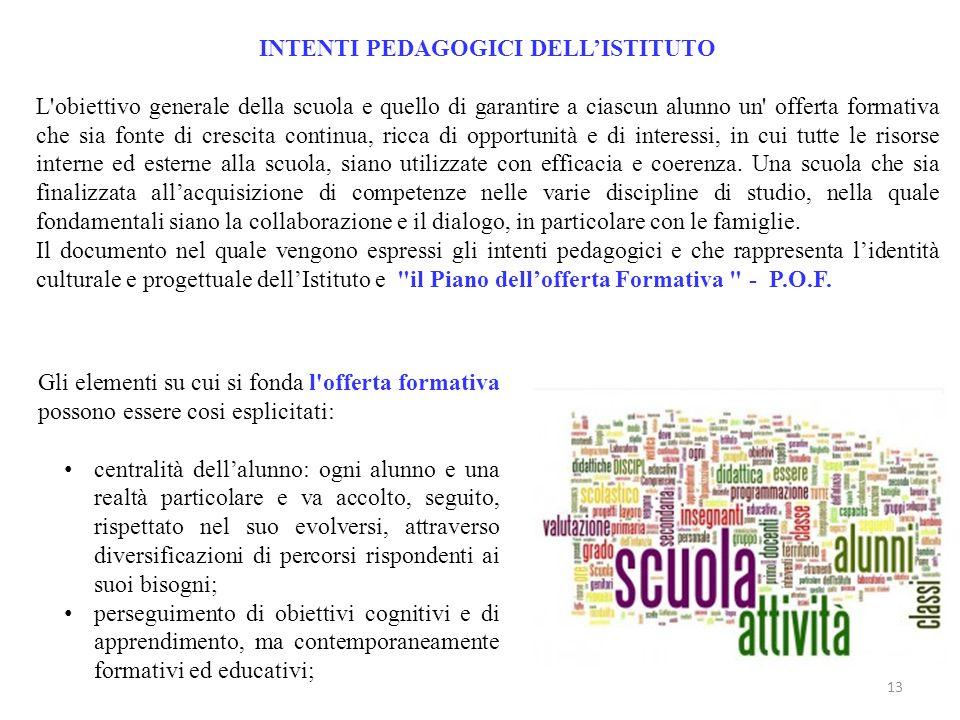 INTENTI PEDAGOGICI DELLISTITUTO L'obiettivo generale della scuola e quello di garantire a ciascun alunno un' offerta formativa che sia fonte di cresci