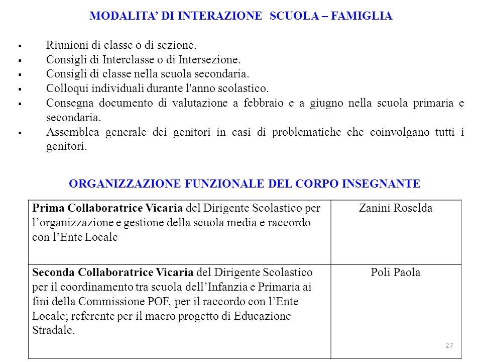 MODALITA DI INTERAZIONE SCUOLA – FAMIGLIA Riunioni di classe o di sezione. Consigli di Interclasse o di Intersezione. Consigli di classe nella scuola