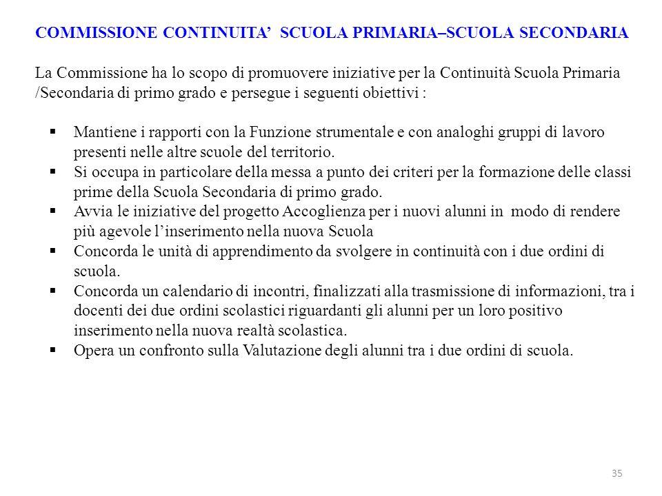 COMMISSIONE CONTINUITA SCUOLA PRIMARIA–SCUOLA SECONDARIA La Commissione ha lo scopo di promuovere iniziative per la Continuità Scuola Primaria /Second