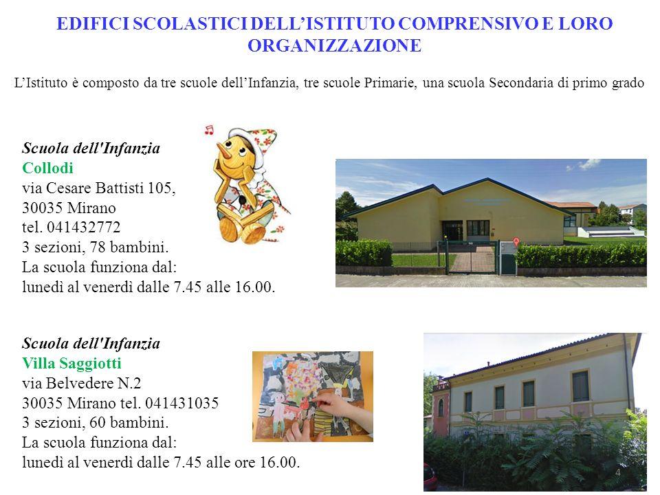 Scuola dell'Infanzia Collodi via Cesare Battisti 105, 30035 Mirano tel. 041432772 3 sezioni, 78 bambini. La scuola funziona dal: lunedì al venerdì dal