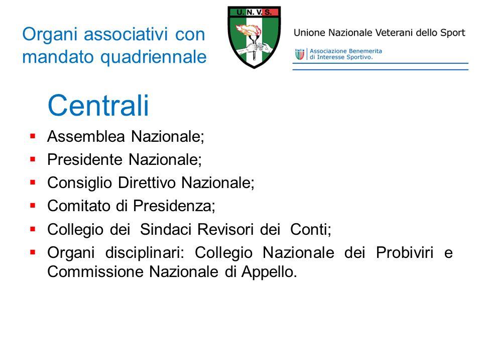 Organi associativi con mandato quadriennale Centrali Assemblea Nazionale; Presidente Nazionale; Consiglio Direttivo Nazionale; Comitato di Presidenza;