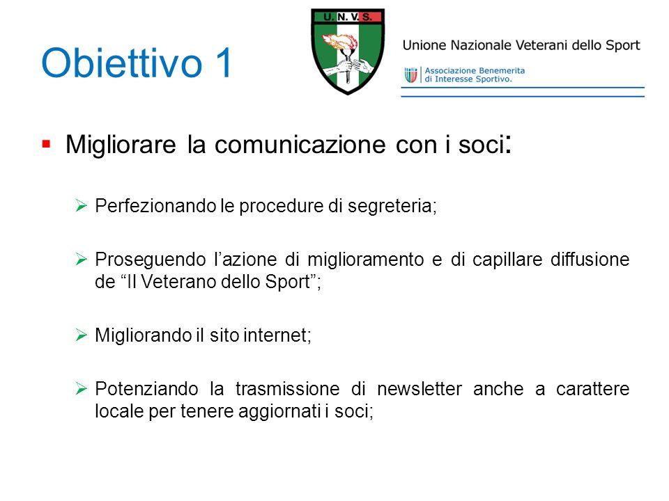 Obiettivo 2 Migliorare i servizi ai soci: Convenzioni con impianti sportivi; Convenzioni con società di assicurazione; Convenzioni con enti di servizi; Convenzioni con centri medici; Convenzioni con catene di negozi.