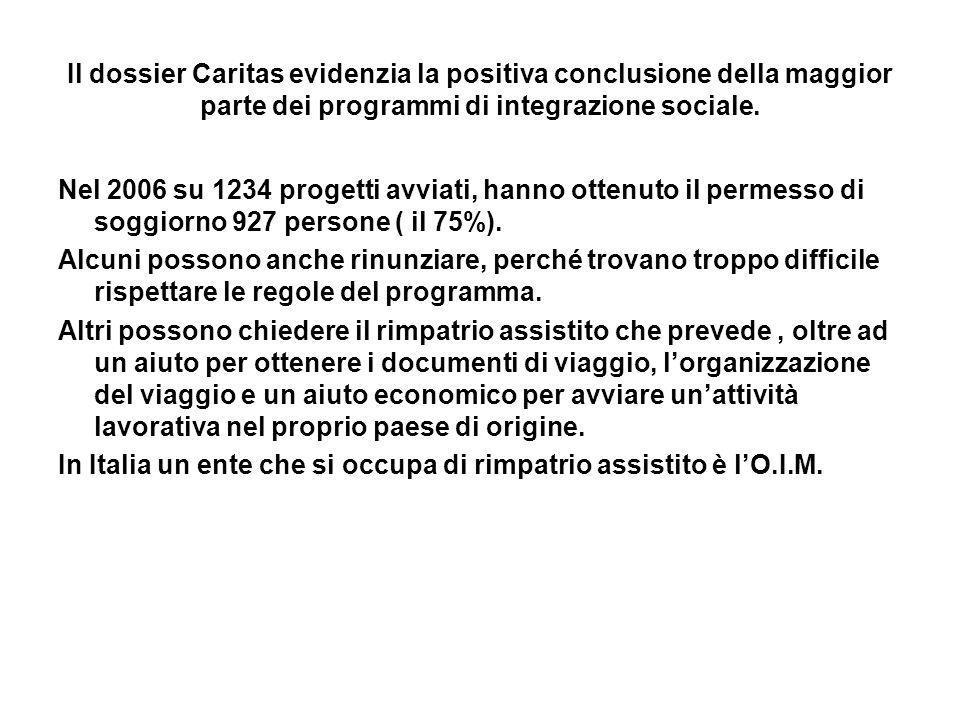 Il dossier Caritas evidenzia la positiva conclusione della maggior parte dei programmi di integrazione sociale. Nel 2006 su 1234 progetti avviati, han