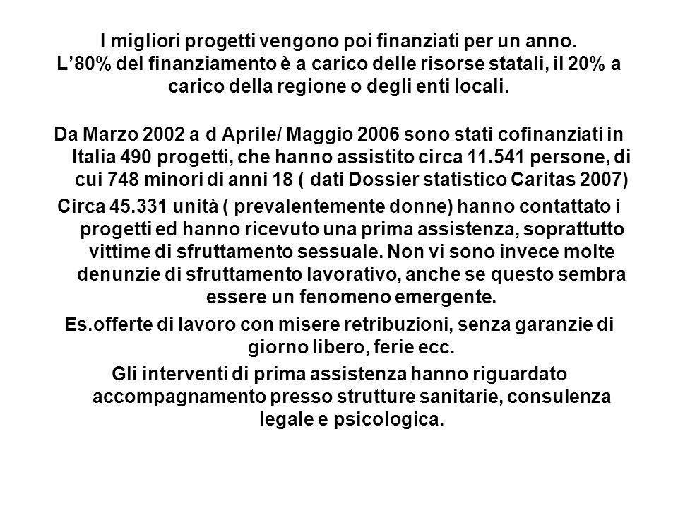 Lesperienza del progetto Maddalena A Palermo il fenomeno della prostituzione è abbastanza diffuso.