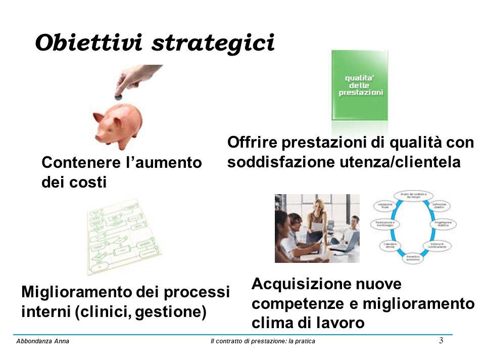 2 Domande Cosa dobbiamo ridurre Cosa dobbiamo mantenere Cosa possiamo migliorare Abbondanza Anna Il contratto di prestazione: la pratica