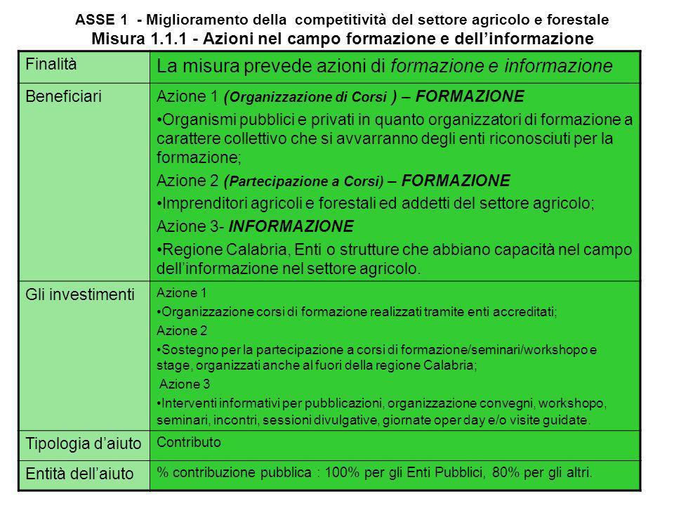 Modalità di attuazione. P.T.S. AGROENERGIE Il progetto prevede incentivi per la fase di produzione, trasformazione e commercializzazione nonché per la