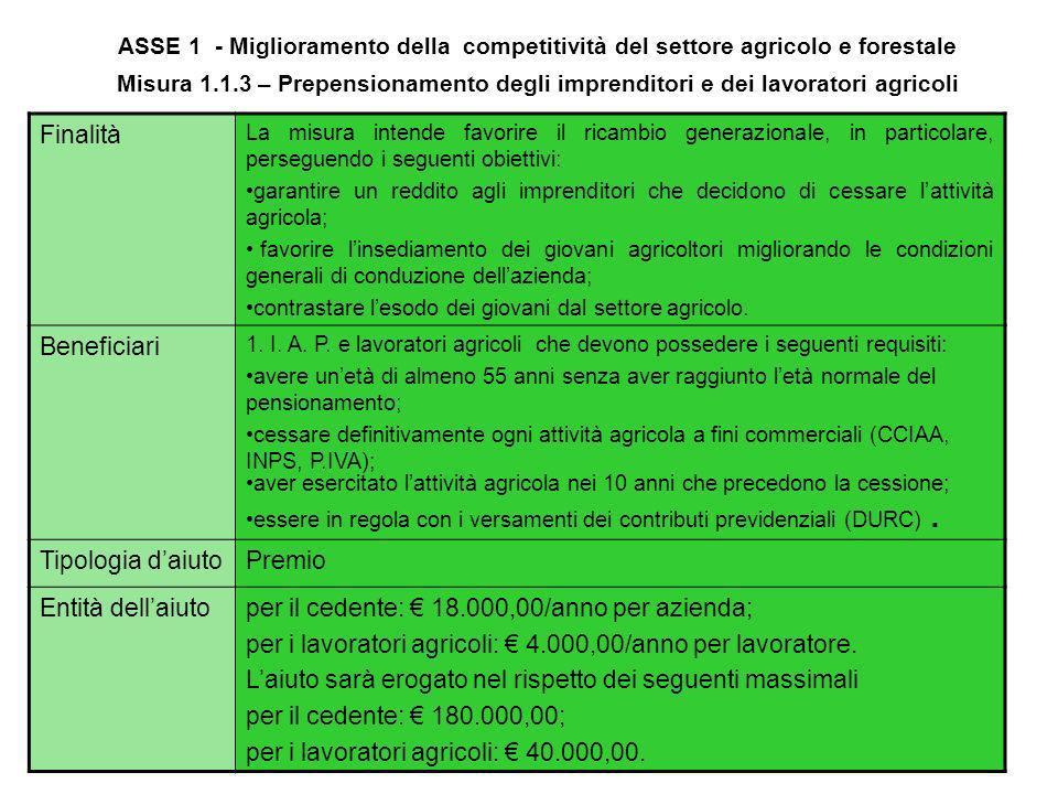 ASSE 1 - Miglioramento della competitività del settore agricolo e forestale Misura 1.1.2 - INSEDIAMENTO GIOVANI AGRICOLTORI Definizione di primo insed