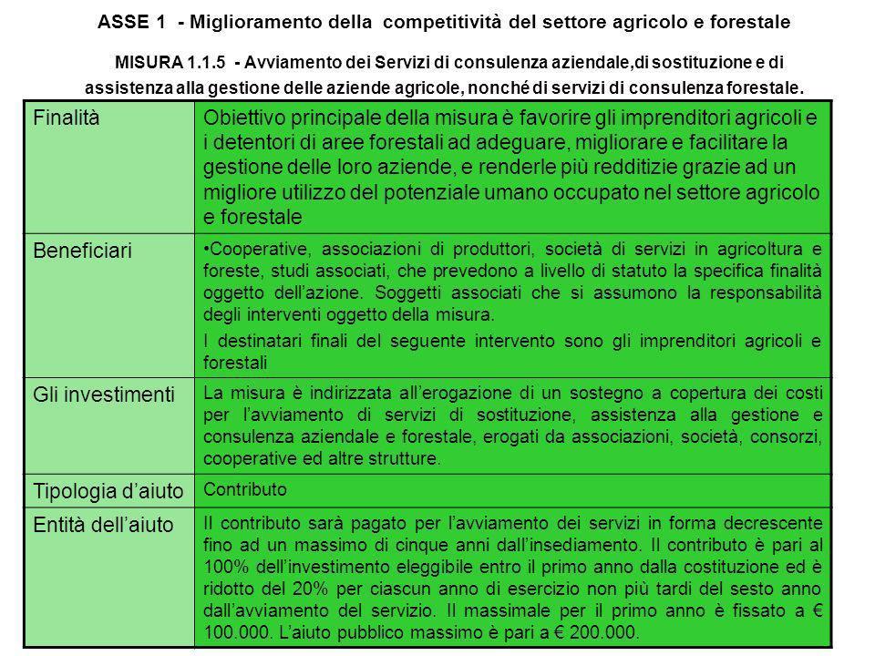 ASSE 1 - Miglioramento della competitività del settore agricolo e forestale Misura 1.1.4 – Utilizzo dei servizi di consulenza Finalità Obiettivo princ