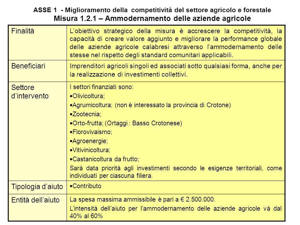 ASSE 1 - Miglioramento della competitività del settore agricolo e forestale MISURA 1.1.5 - Avviamento dei Servizi di consulenza aziendale,di sostituzi