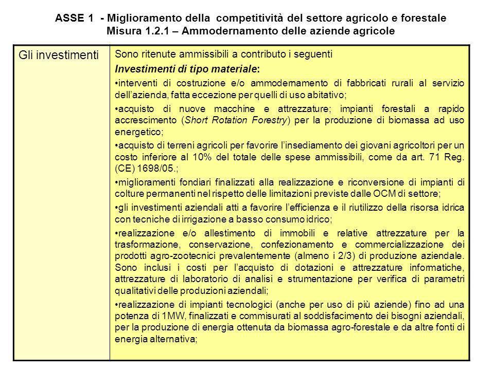 ASSE 1 - Miglioramento della competitività del settore agricolo e forestale Misura 1.2.1 – Ammodernamento delle aziende agricole Finalità Lobiettivo s