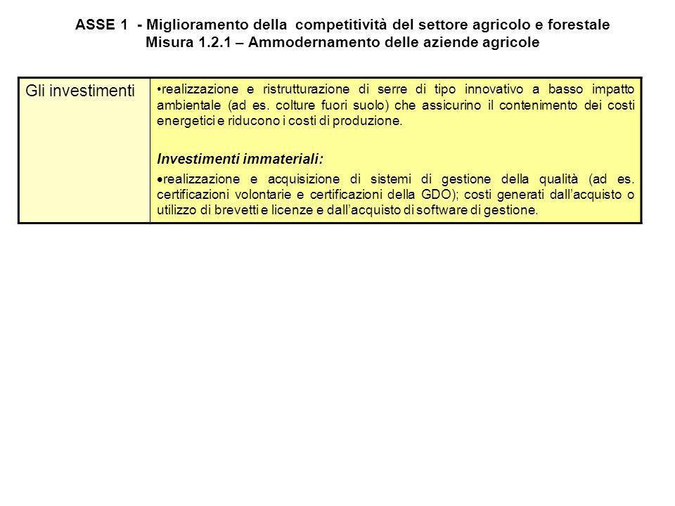 ASSE 1 - Miglioramento della competitività del settore agricolo e forestale Misura 1.2.1 – Ammodernamento delle aziende agricole Gli investimenti Sono