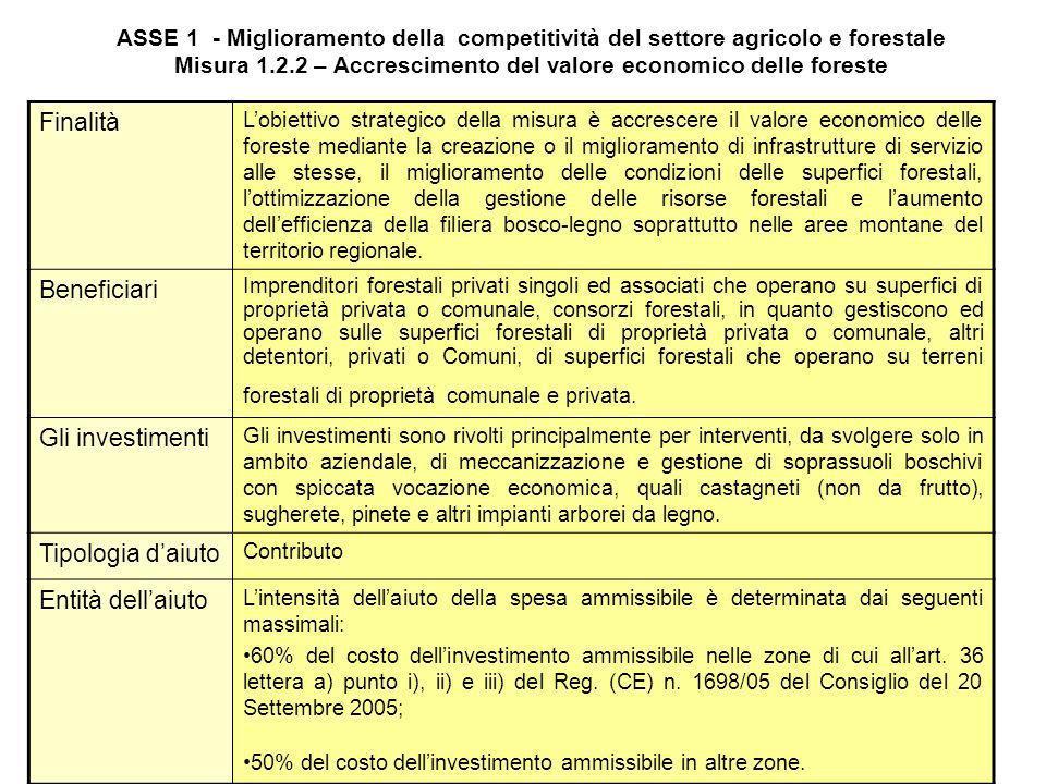 ASSE 1 - Miglioramento della competitività del settore agricolo e forestale Misura 1.2.1 – Ammodernamento delle aziende agricole Gli investimenti real