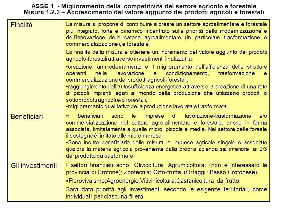 ASSE 1 - Miglioramento della competitività del settore agricolo e forestale Misura 1.2.2 – Accrescimento del valore economico delle foreste Finalità L