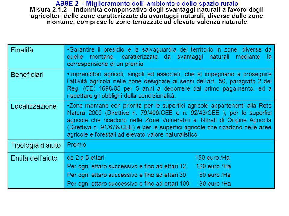 ASSE 2 - Miglioramento dell ambiente e dello spazio rurale Misura 2.1.1 – Indennità compensative degli svantaggi naturali a favore degli agricoltori d