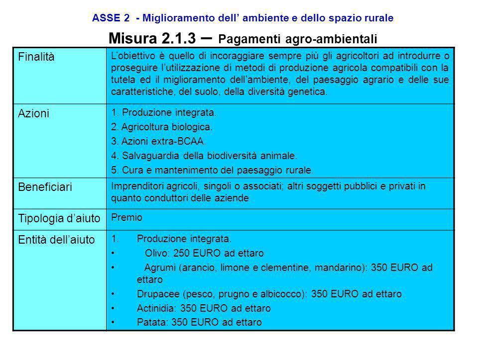 ASSE 2 - Miglioramento dell ambiente e dello spazio rurale Misura 2.1.2 – Indennità compensative degli svantaggi naturali a favore degli agricoltori d