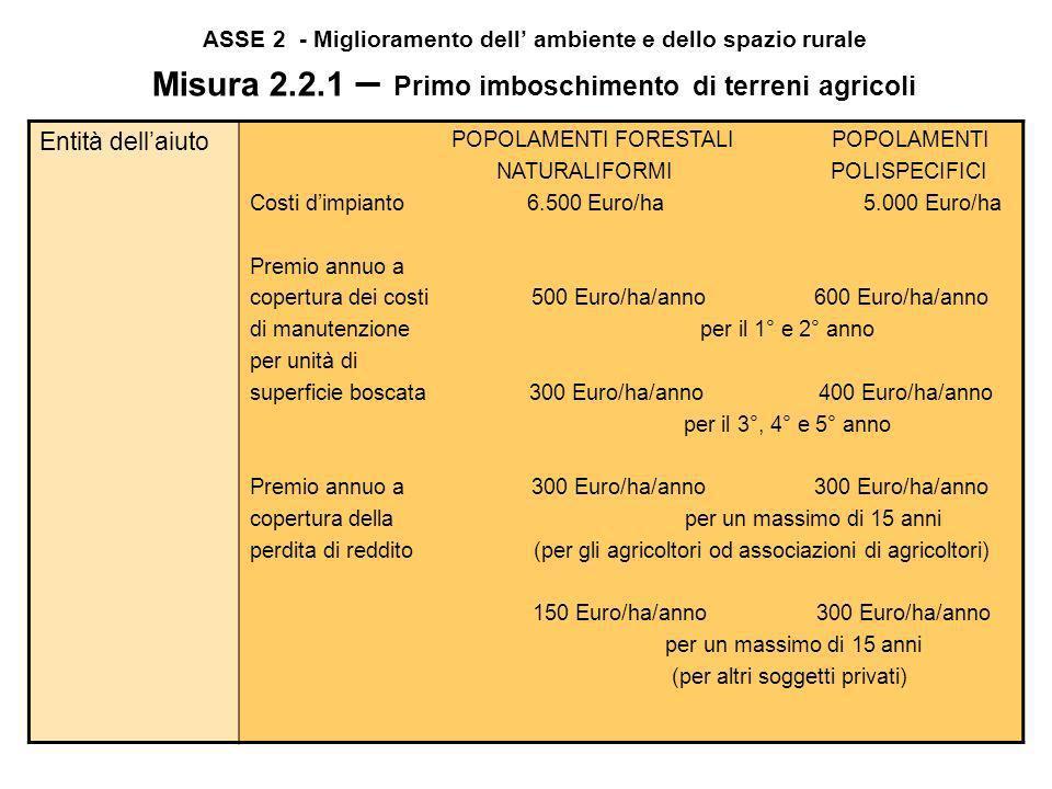 ASSE 2 - Miglioramento dell ambiente e dello spazio rurale Misura 2.2.1 – Primo imboschimento di terreni agricoli Finalità Primo imboschimento di terr