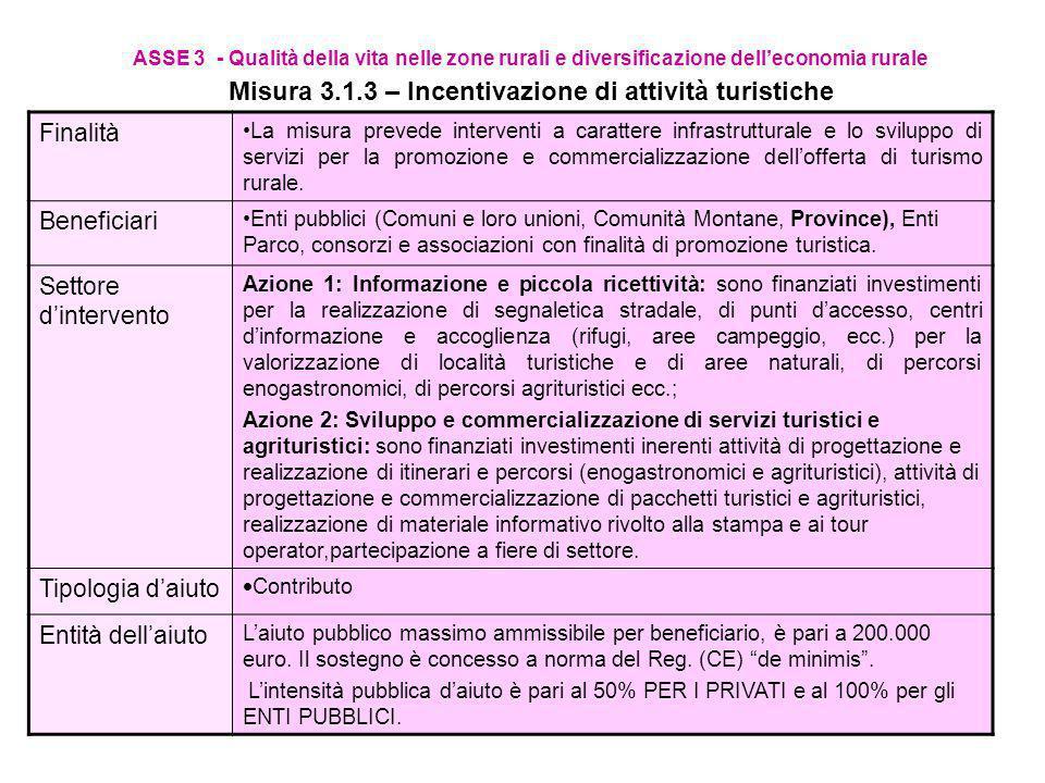 ASSE 3 - Qualità della vita nelle zone rurali e diversificazione delleconomia rurale Misura 3.1.2 – Sostegno alla creazione e allo sviluppo delle impr