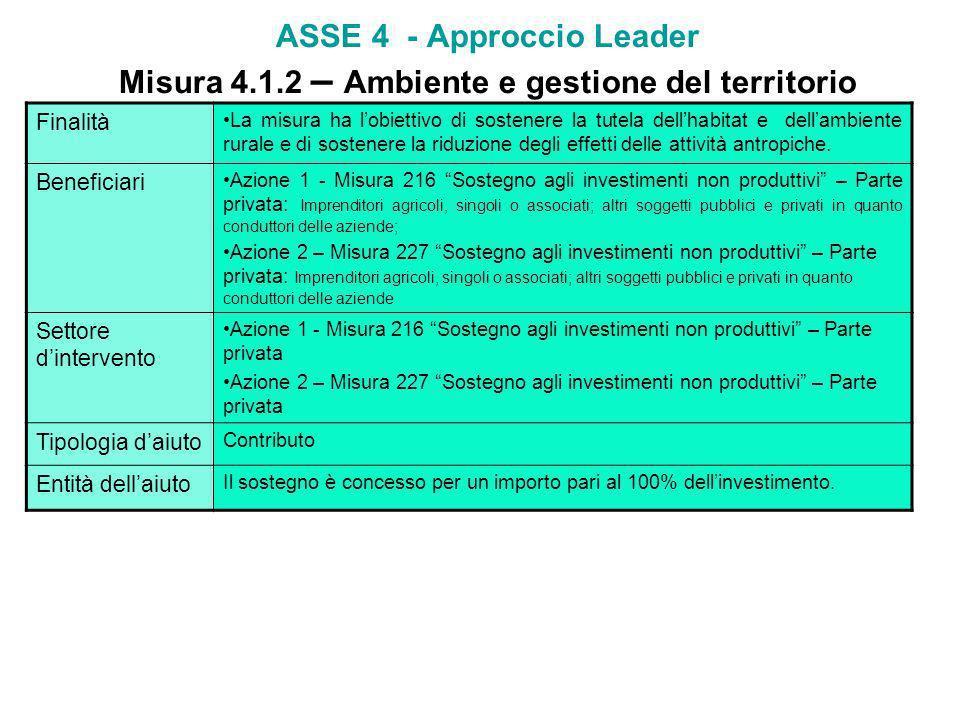 ASSE 4 - Approccio Leader Misura 4.1.1 – Competitività Finalità Lobiettivo è quello di sostenere la creazione e lo sviluppo di microfiliere. Le aree r