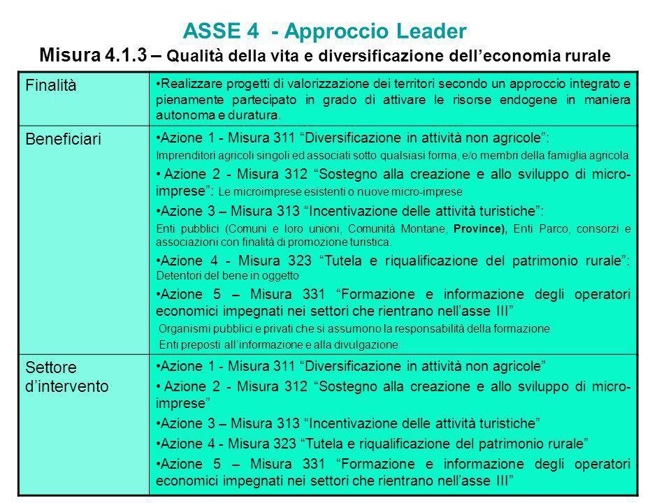 ASSE 4 - Approccio Leader Misura 4.1.2 – Ambiente e gestione del territorio Finalità La misura ha lobiettivo di sostenere la tutela dellhabitat e dell