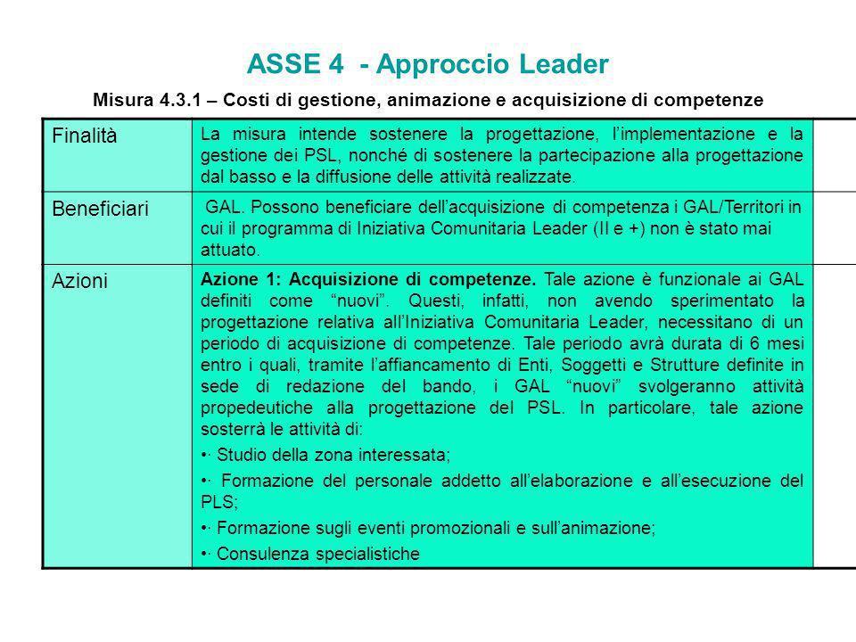 ASSE 4 - Approccio Leader Misura 4.2.1 – Cooperazione interritoriale e trasnazionale Tipologia dellaiuto Contributo Entità dellaiuto Le azioni pre-pro