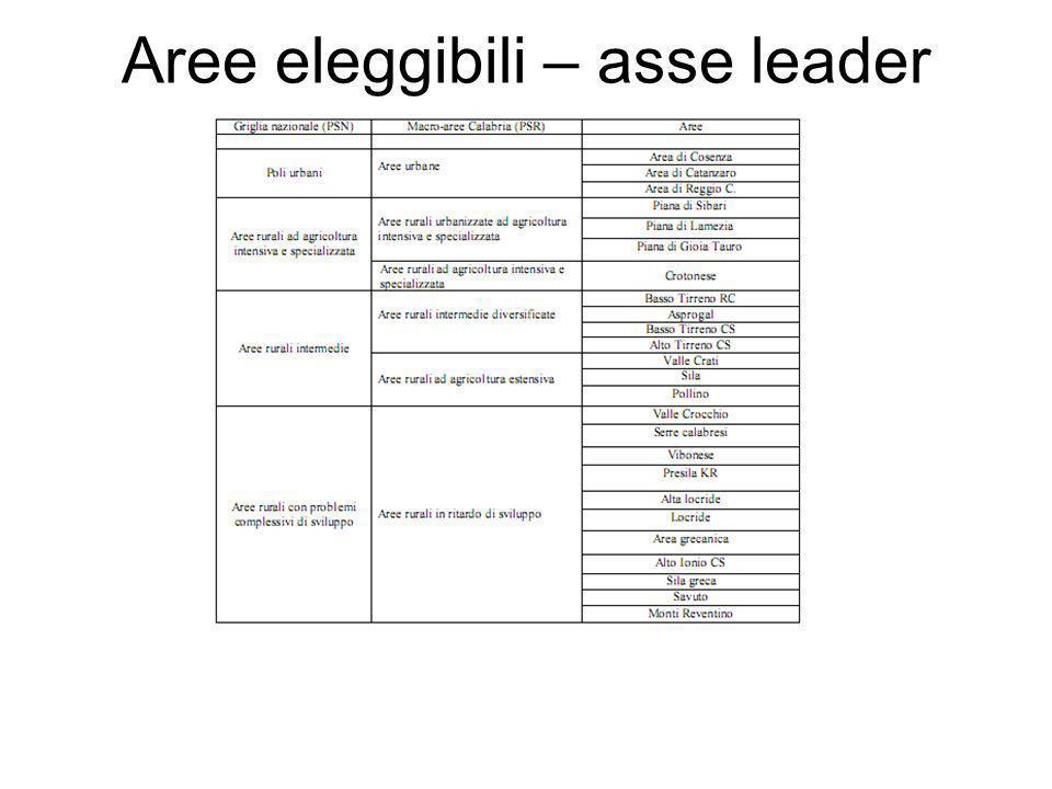 ASSE 4 - Approccio Leader Misura 4.3.1 – Costi di gestione, animazione e acquisizione di comptenze Localizzazione Aree territoriali selezionato nellam