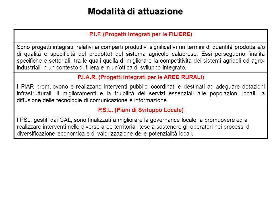 Modalità di attuazione.P.I.F.