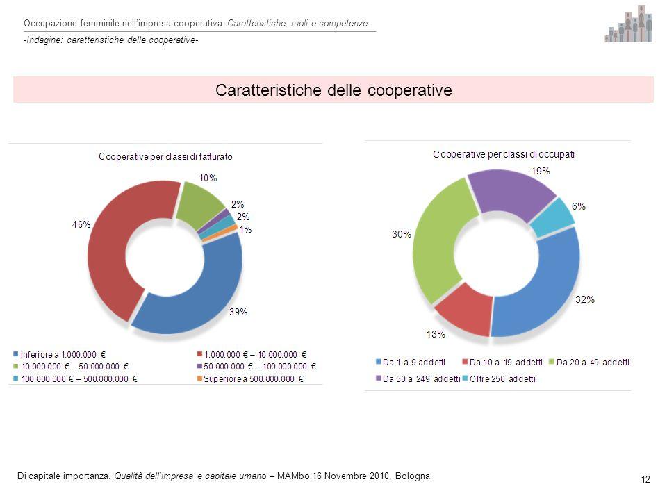 Caratteristiche delle cooperative 12 Occupazione femminile nellimpresa cooperativa.
