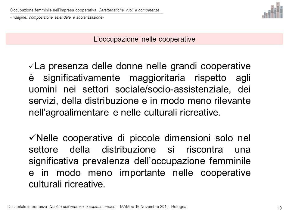 La presenza delle donne nelle grandi cooperative è significativamente maggioritaria rispetto agli uomini nei settori sociale/socio-assistenziale, dei servizi, della distribuzione e in modo meno rilevante nellagroalimentare e nelle culturali ricreative.