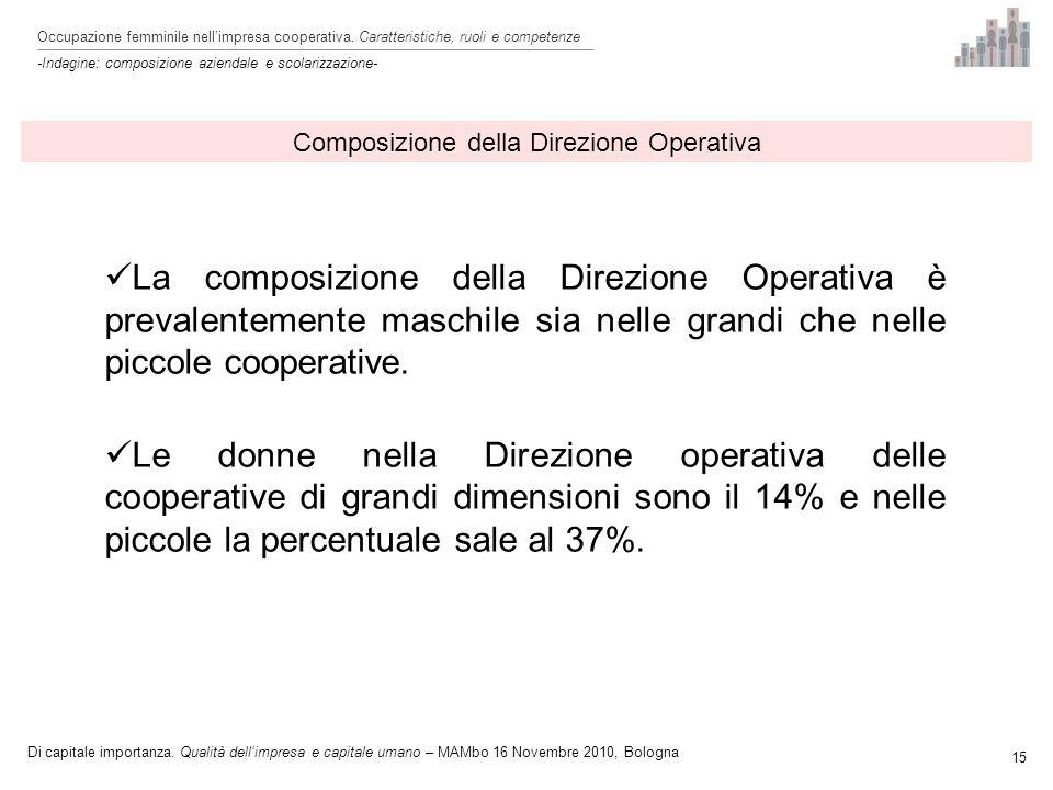 Composizione della Direzione Operativa 15 La composizione della Direzione Operativa è prevalentemente maschile sia nelle grandi che nelle piccole cooperative.