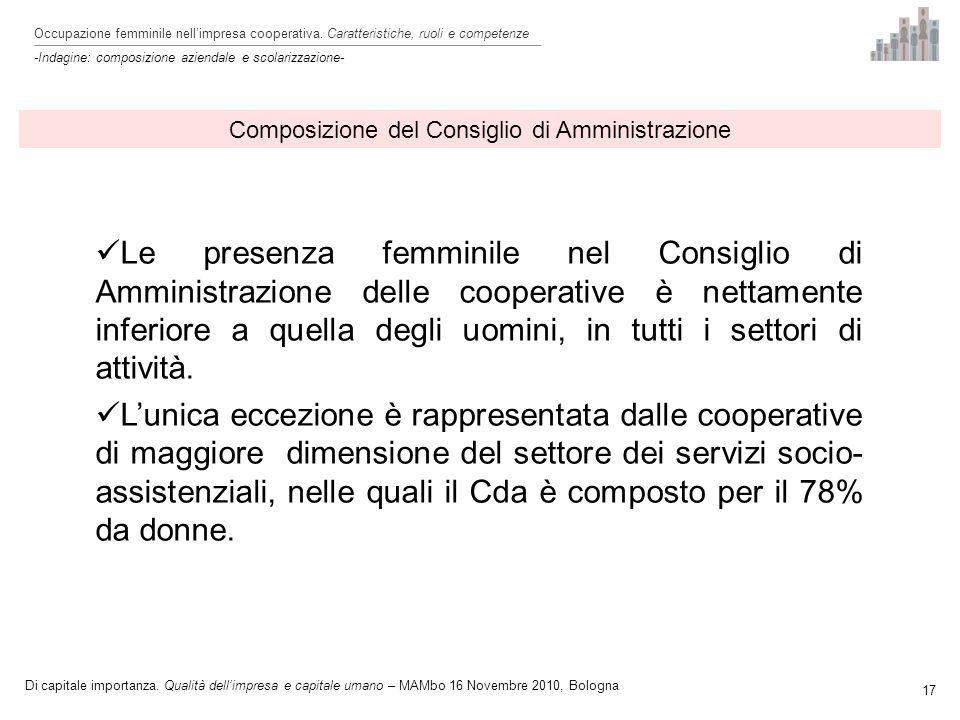 Composizione del Consiglio di Amministrazione 17 Le presenza femminile nel Consiglio di Amministrazione delle cooperative è nettamente inferiore a quella degli uomini, in tutti i settori di attività.