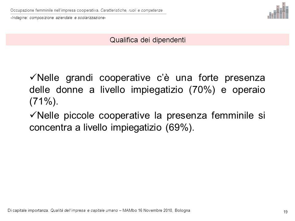 Qualifica dei dipendenti 19 Nelle grandi cooperative cè una forte presenza delle donne a livello impiegatizio (70%) e operaio (71%).