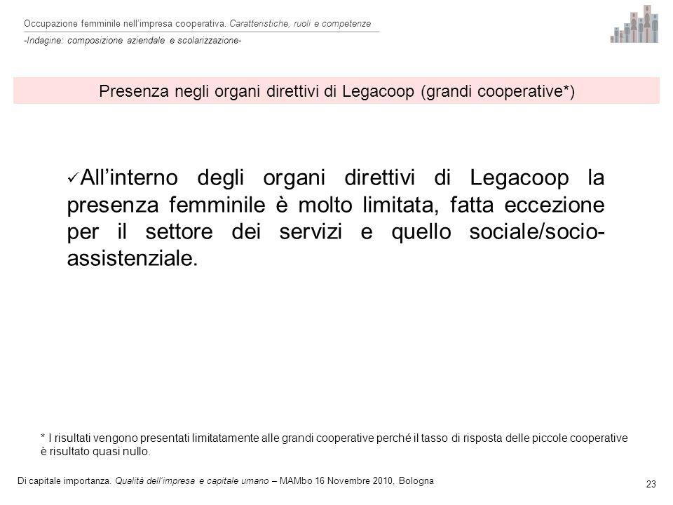 23 Allinterno degli organi direttivi di Legacoop la presenza femminile è molto limitata, fatta eccezione per il settore dei servizi e quello sociale/socio- assistenziale.