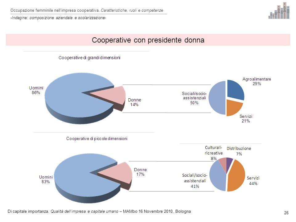 Cooperative con presidente donna 26 Occupazione femminile nellimpresa cooperativa.