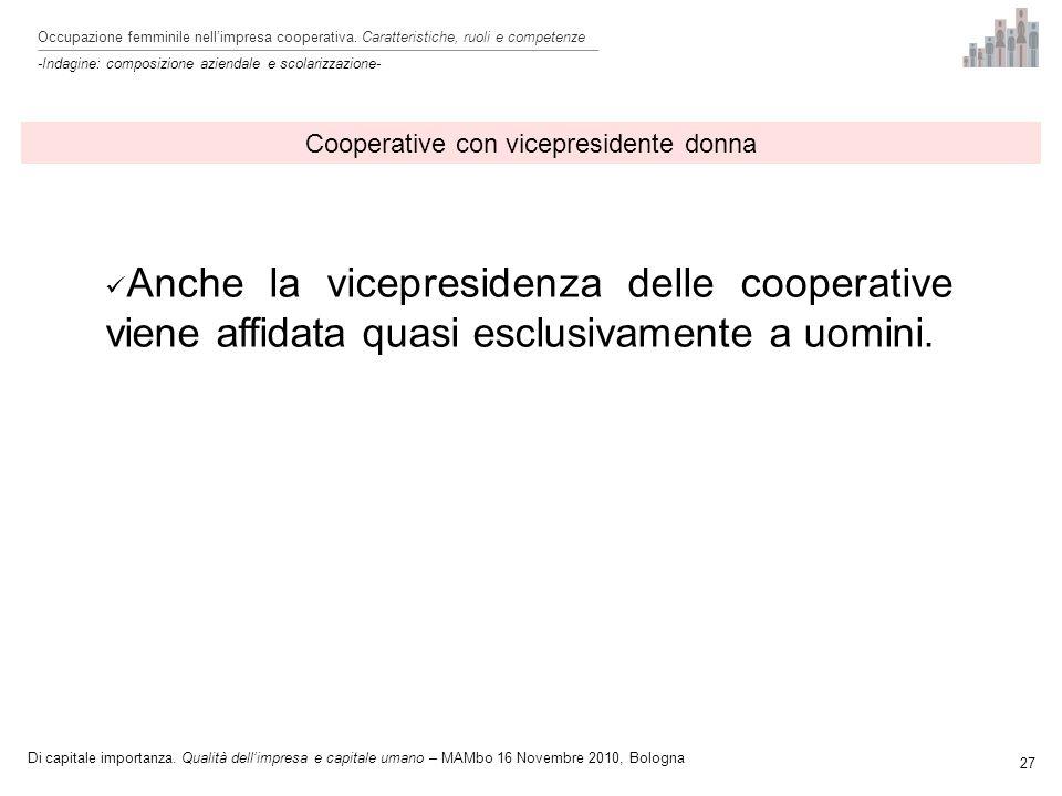 Cooperative con vicepresidente donna 27 Anche la vicepresidenza delle cooperative viene affidata quasi esclusivamente a uomini.