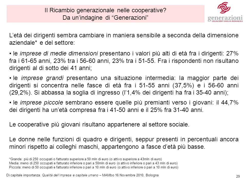 Il Ricambio generazionale nelle cooperative.