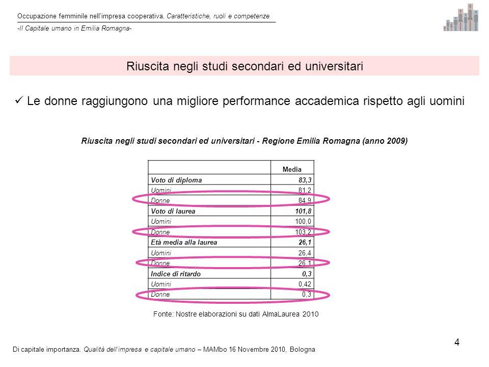 Cooperative con presidente donna 25 Le cooperative, sia grandi che piccole, sono quasi esclusivamente presiedute da uomini (86% nelle grandi e 83% nelle piccole).