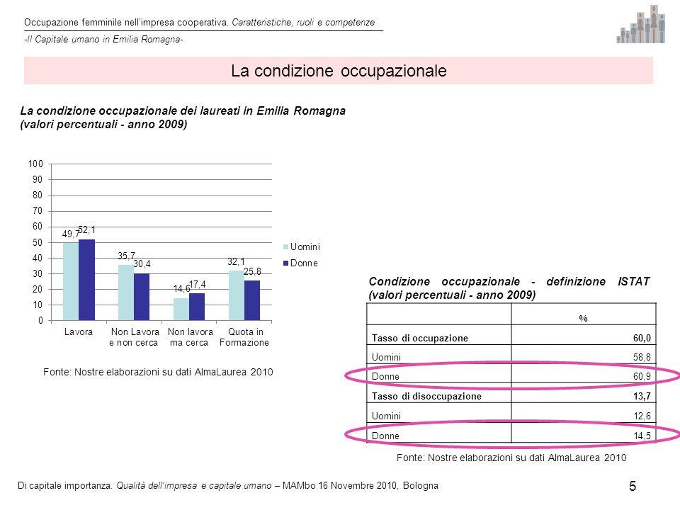 Composizione della Direzione Operativa 16 Occupazione femminile nellimpresa cooperativa.