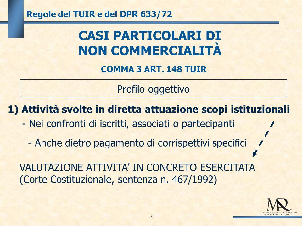 15 Regole del TUIR e del DPR 633/72 CASI PARTICOLARI DI NON COMMERCIALITÀ COMMA 3 ART.