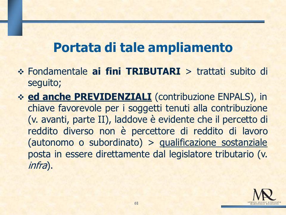 Portata di tale ampliamento Fondamentale ai fini TRIBUTARI > trattati subito di seguito; ed anche PREVIDENZIALI (contribuzione ENPALS), in chiave favorevole per i soggetti tenuti alla contribuzione (v.
