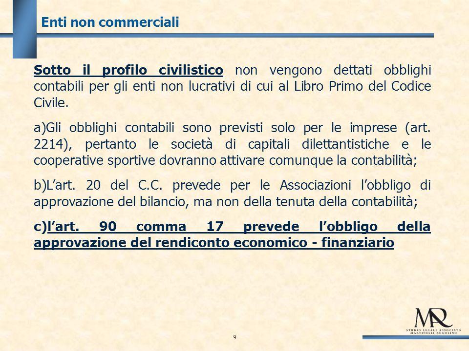 30 Redicontazione e regime forfetario ex legge 398/91 REGIME LEGGE 398/1991 - annotazione dei proventi commerciali su modello di cui al dm 11.2.1997 - annotazione separata nel modello - proventi non imponibili art.